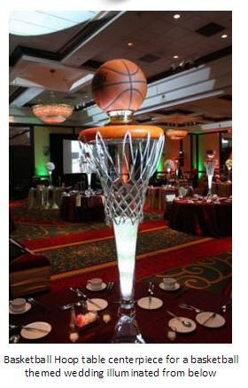 Image courtesy of http://www.sportsthemedweddings.com/Sports-Themed-Wedding-Reception-Centerpieces.htm
